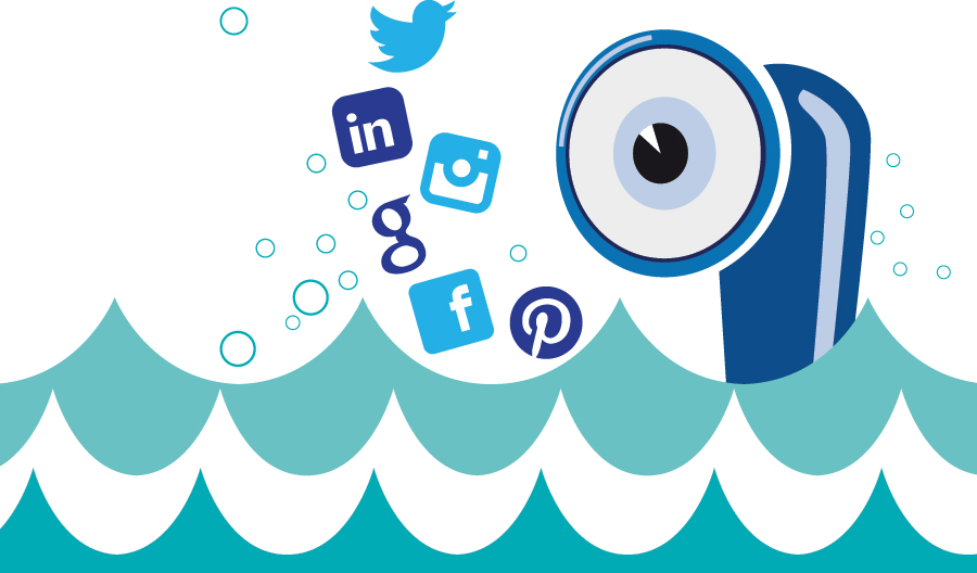 Social Media Marketing – Mixed Feelings?