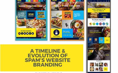 Canned Meat: SPAM – The Creative Evolution
